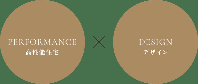 PERFORMANCE 高性能住宅 DESIGN デザイン